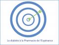 Diabète et Pharmacie